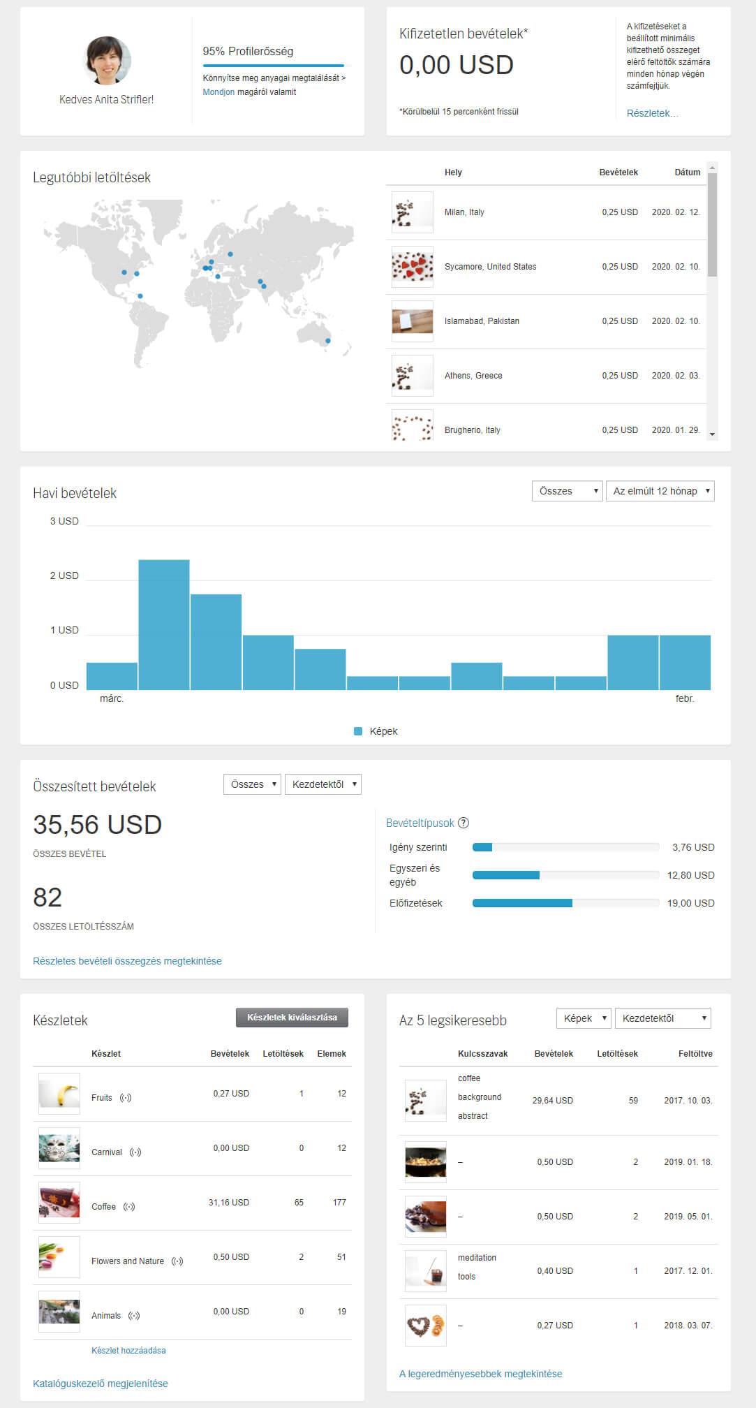 Shutterstock fiók, kifizetés